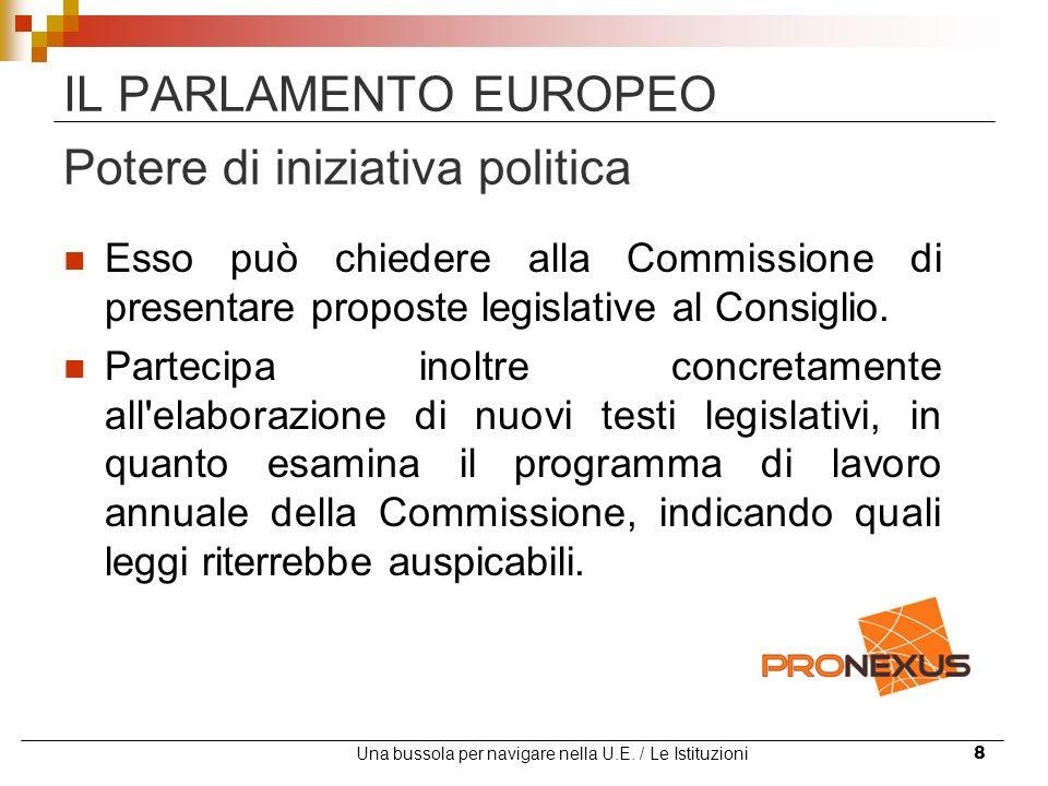 IL PARLAMENTO EUROPEO Potere di iniziativa politica