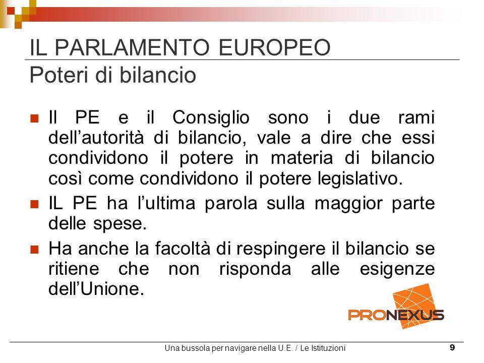 IL PARLAMENTO EUROPEO Poteri di bilancio