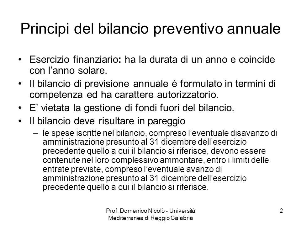 Principi del bilancio preventivo annuale