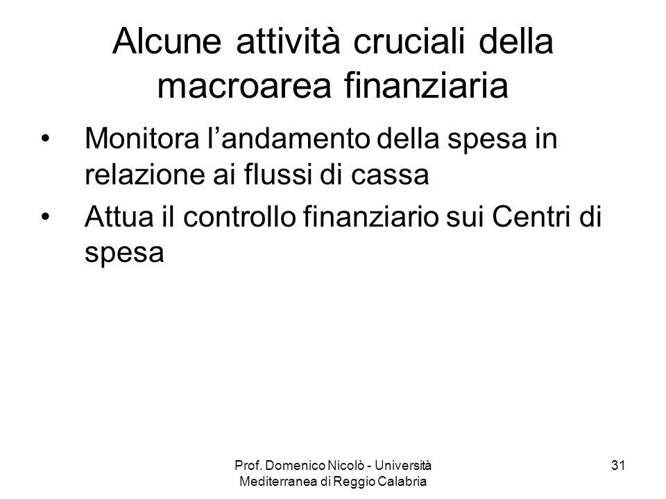Alcune attività cruciali della macroarea finanziaria
