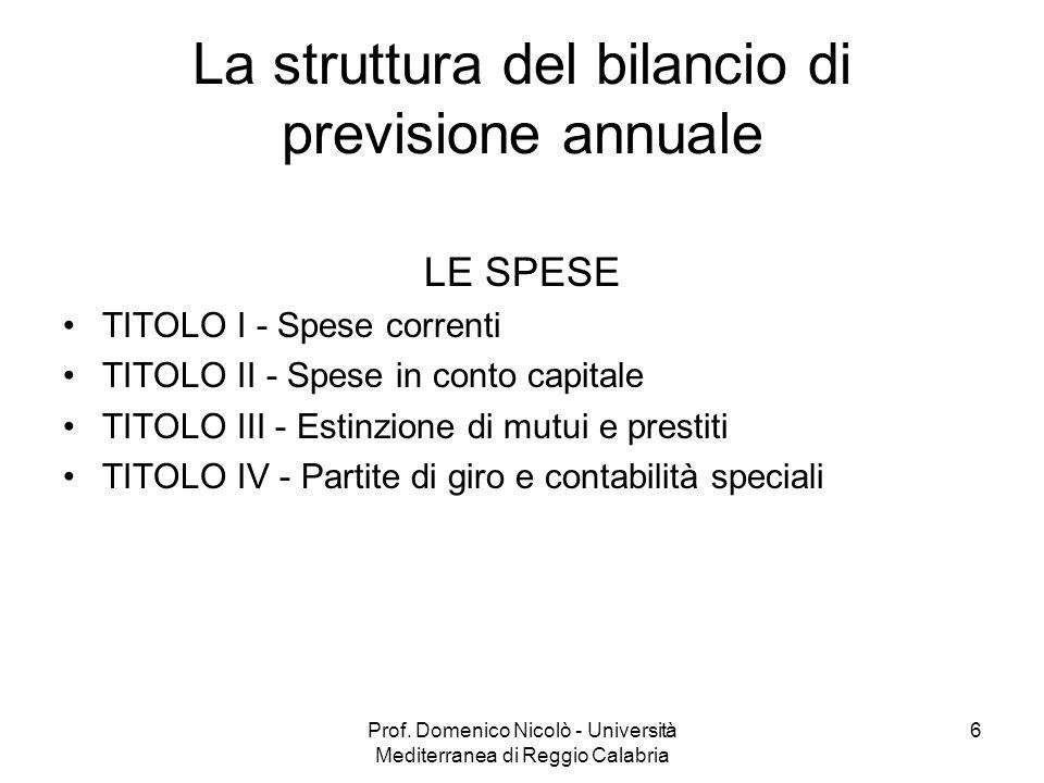 La struttura del bilancio di previsione annuale