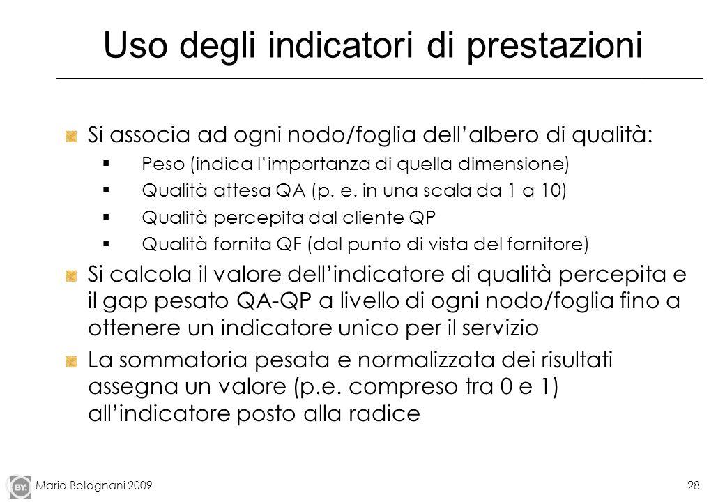 Uso degli indicatori di prestazioni