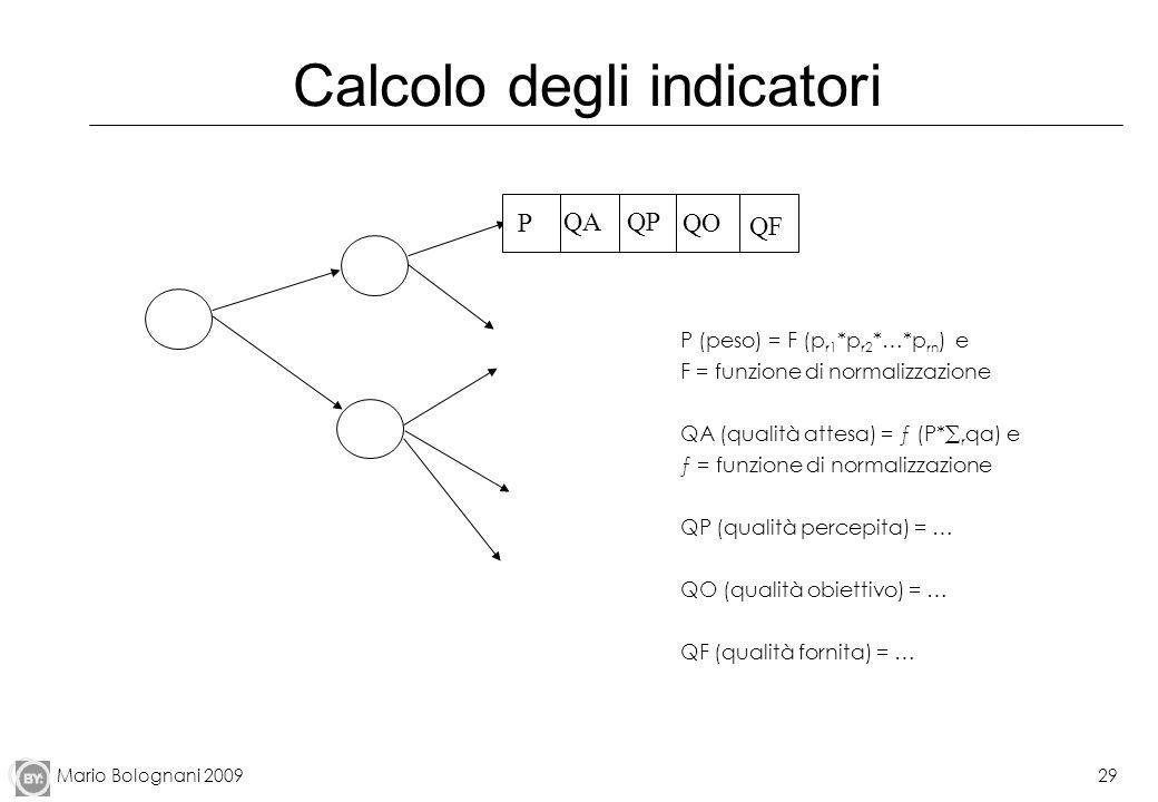 Calcolo degli indicatori