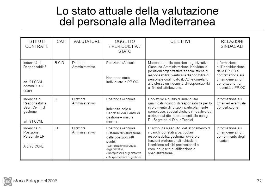 Lo stato attuale della valutazione del personale alla Mediterranea