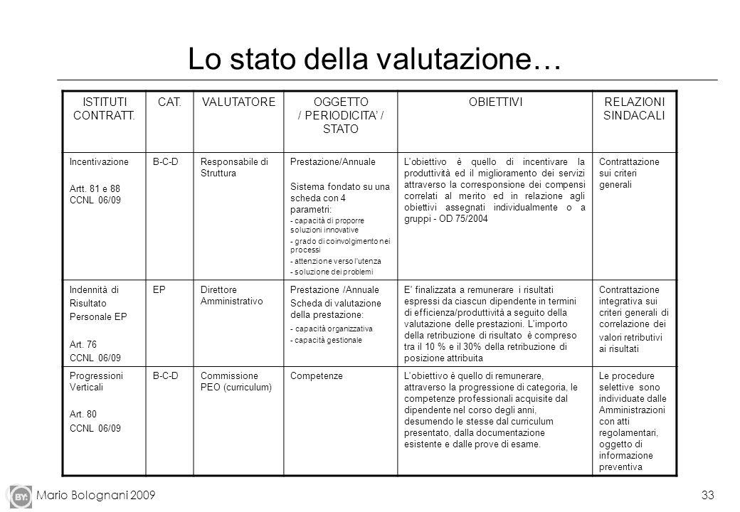 Lo stato della valutazione…