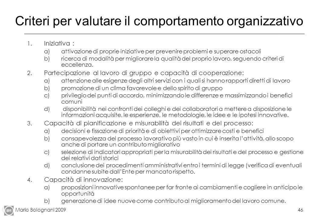 Criteri per valutare il comportamento organizzativo