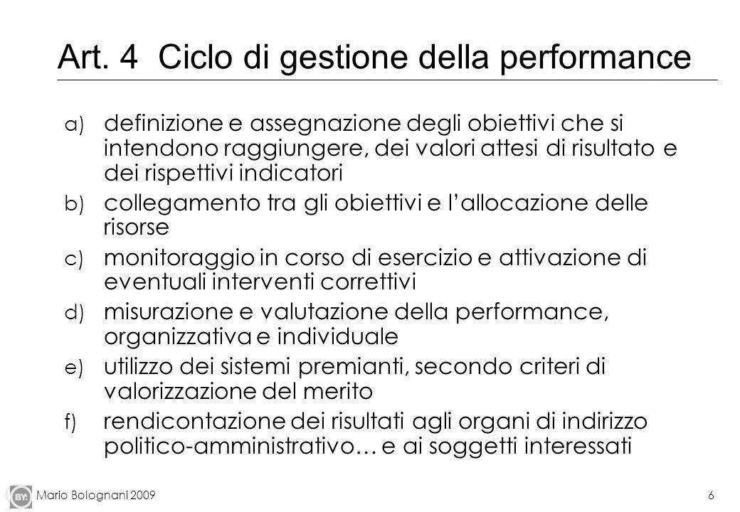 Art. 4 Ciclo di gestione della performance