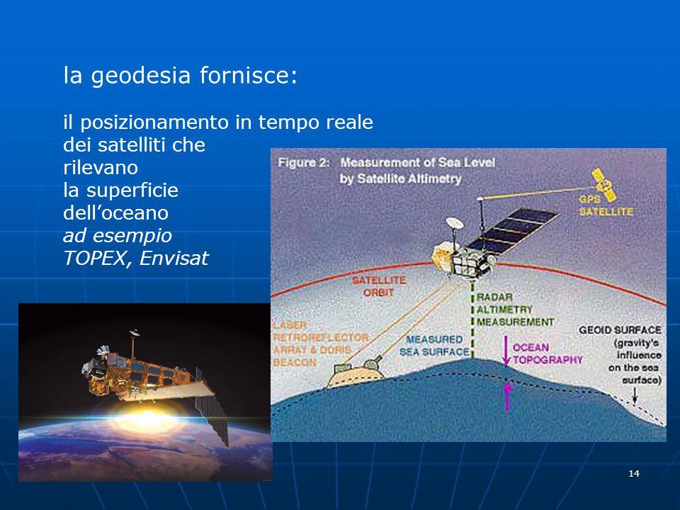la geodesia fornisce: il posizionamento in tempo reale