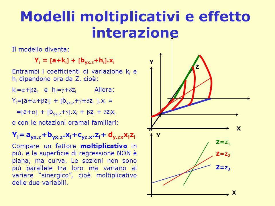 Modelli moltiplicativi e effetto interazione
