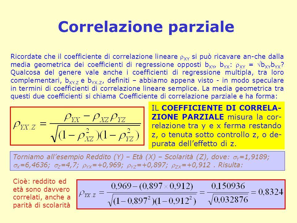 Correlazione parziale