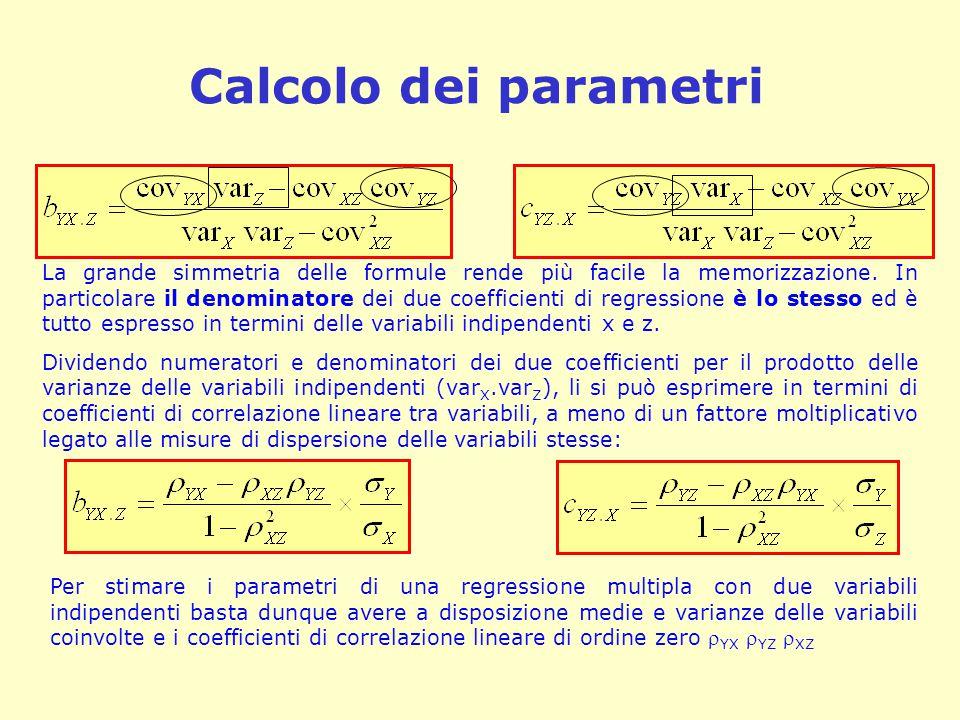 Calcolo dei parametri