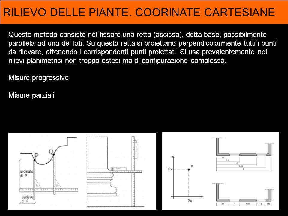 RILIEVO DELLE PIANTE. COORINATE CARTESIANE