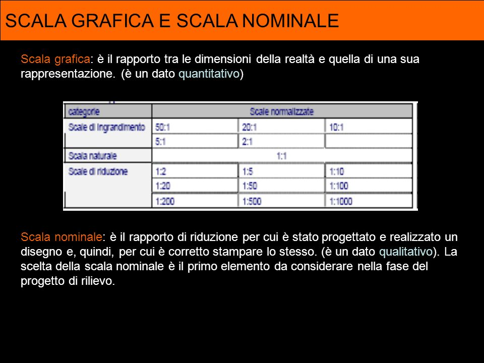 SCALA GRAFICA E SCALA NOMINALE