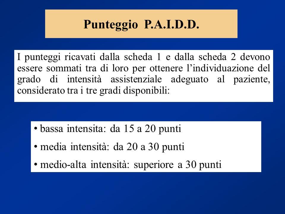 Punteggio P.A.I.D.D. bassa intensita: da 15 a 20 punti