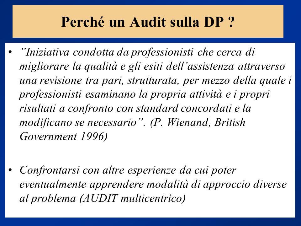 Perché un Audit sulla DP