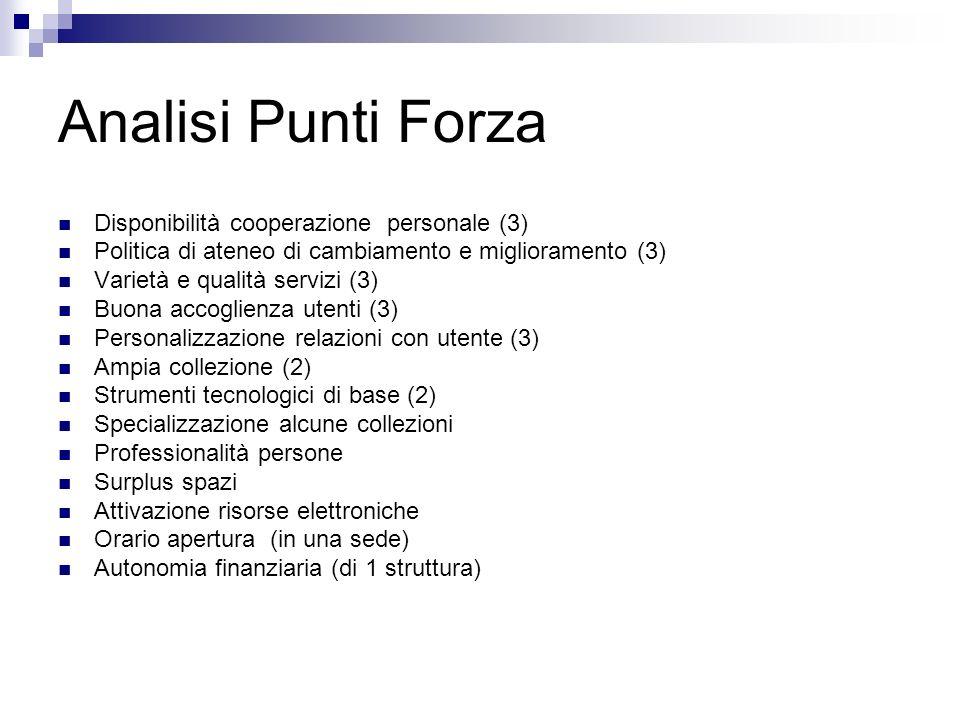 Analisi Punti Forza Disponibilità cooperazione personale (3)