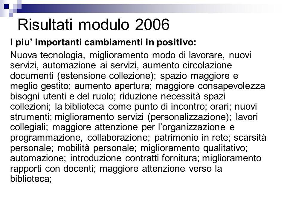 Risultati modulo 2006 I piu' importanti cambiamenti in positivo: