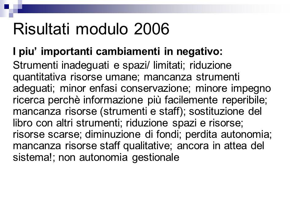 Risultati modulo 2006 I piu' importanti cambiamenti in negativo: