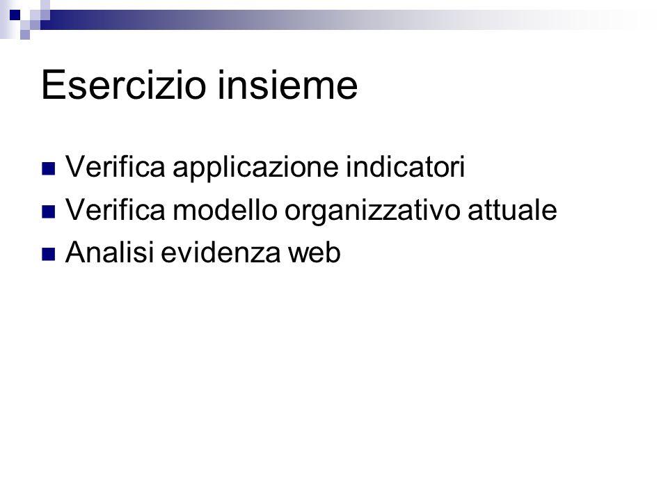 Esercizio insieme Verifica applicazione indicatori