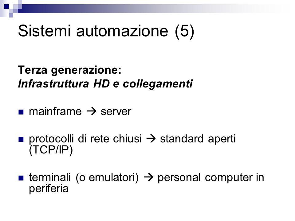 Sistemi automazione (5)