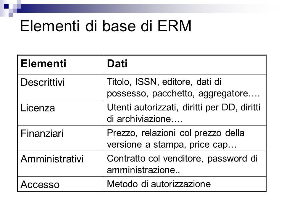 Elementi di base di ERM Elementi Dati Descrittivi Licenza Finanziari