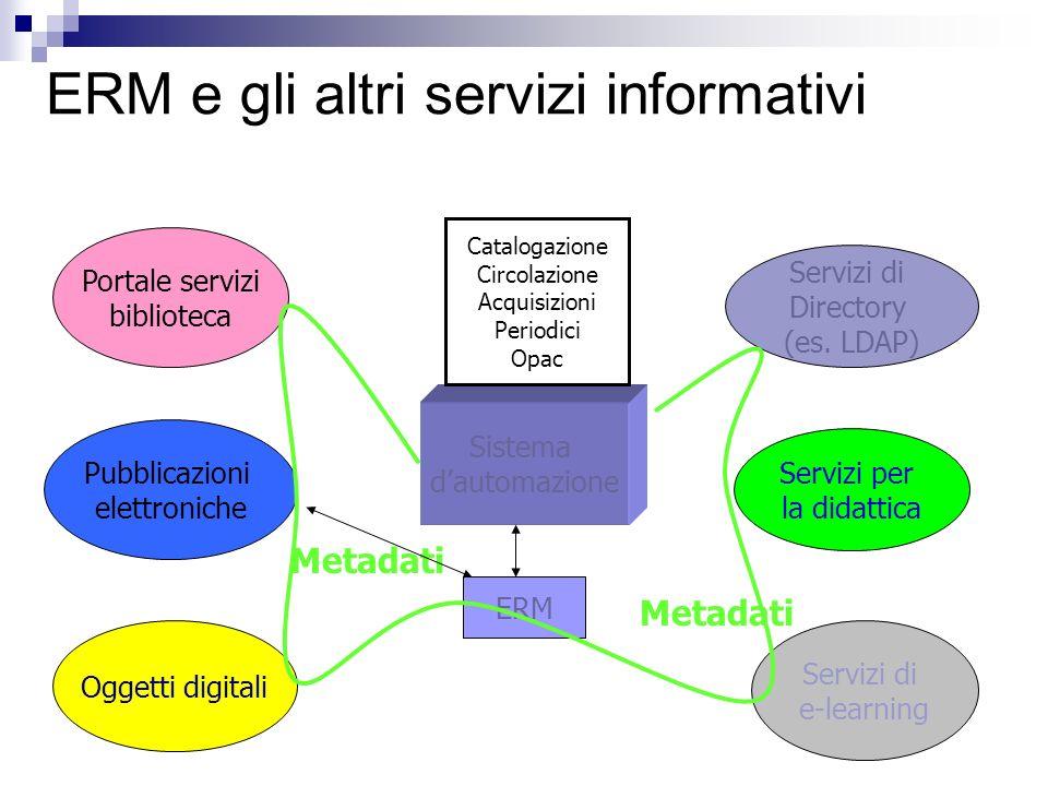 ERM e gli altri servizi informativi