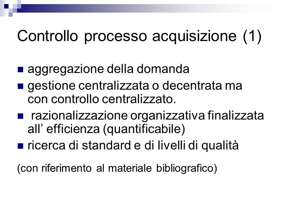 Controllo processo acquisizione (1)