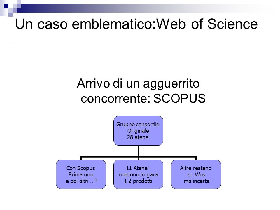 Un caso emblematico:Web of Science