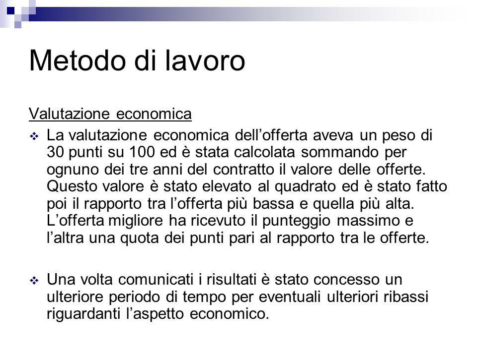 Metodo di lavoro Valutazione economica