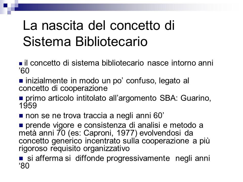La nascita del concetto di Sistema Bibliotecario
