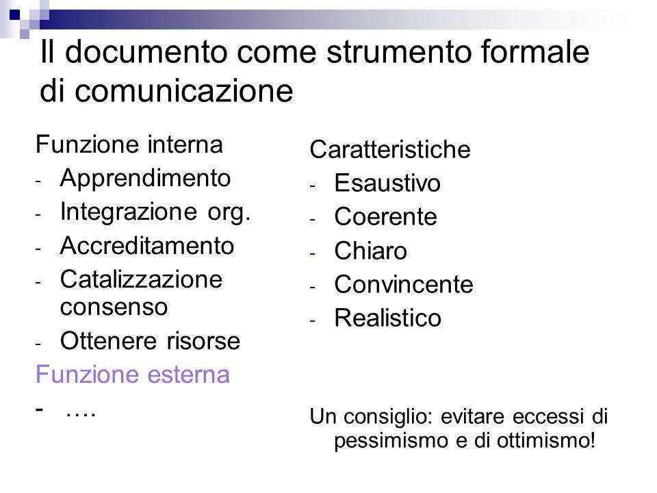Il documento come strumento formale di comunicazione