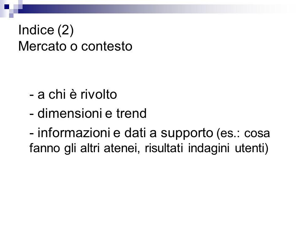 Indice (2) Mercato o contesto