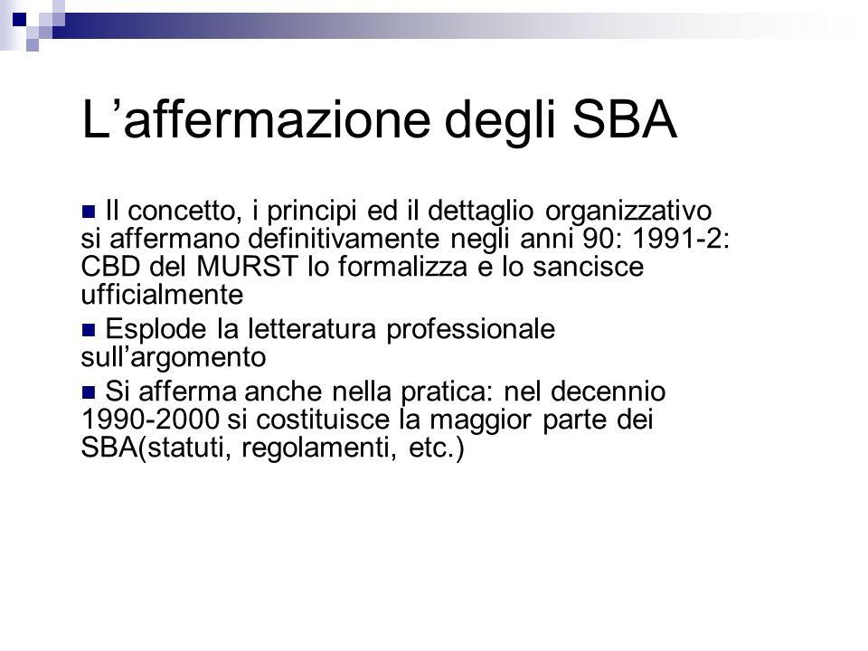 L'affermazione degli SBA