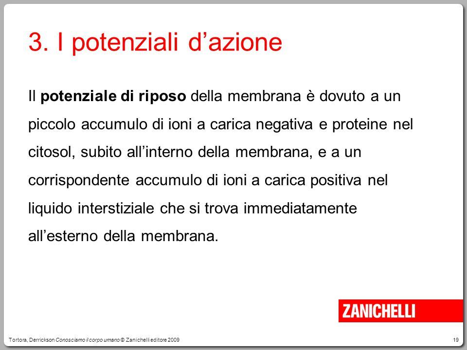 3. I potenziali d'azione