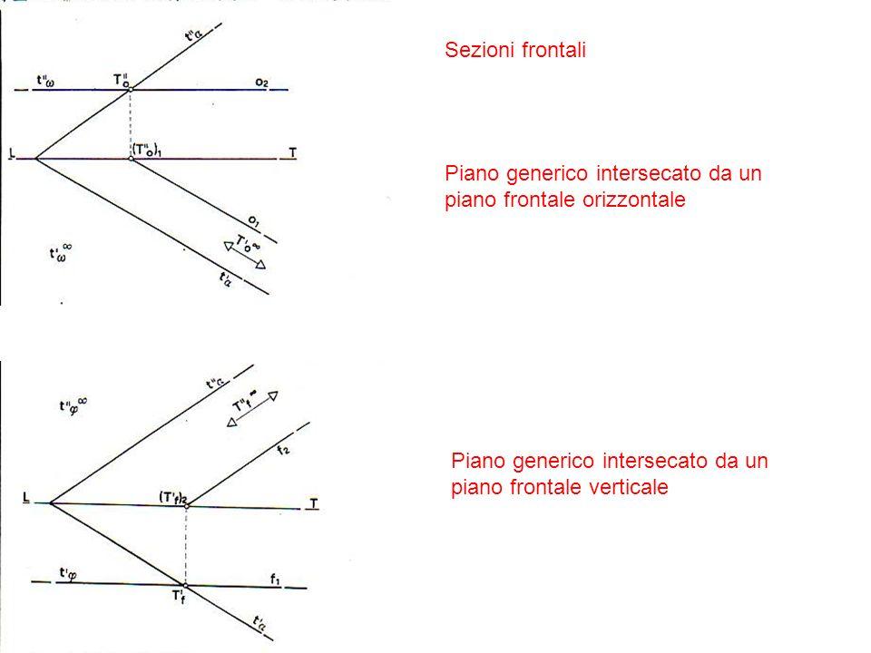 Sezioni frontali Piano generico intersecato da un piano frontale orizzontale.