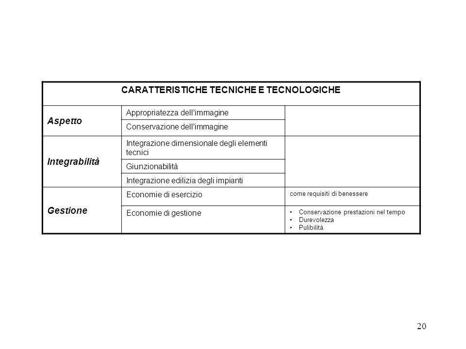 CARATTERISTICHE TECNICHE E TECNOLOGICHE