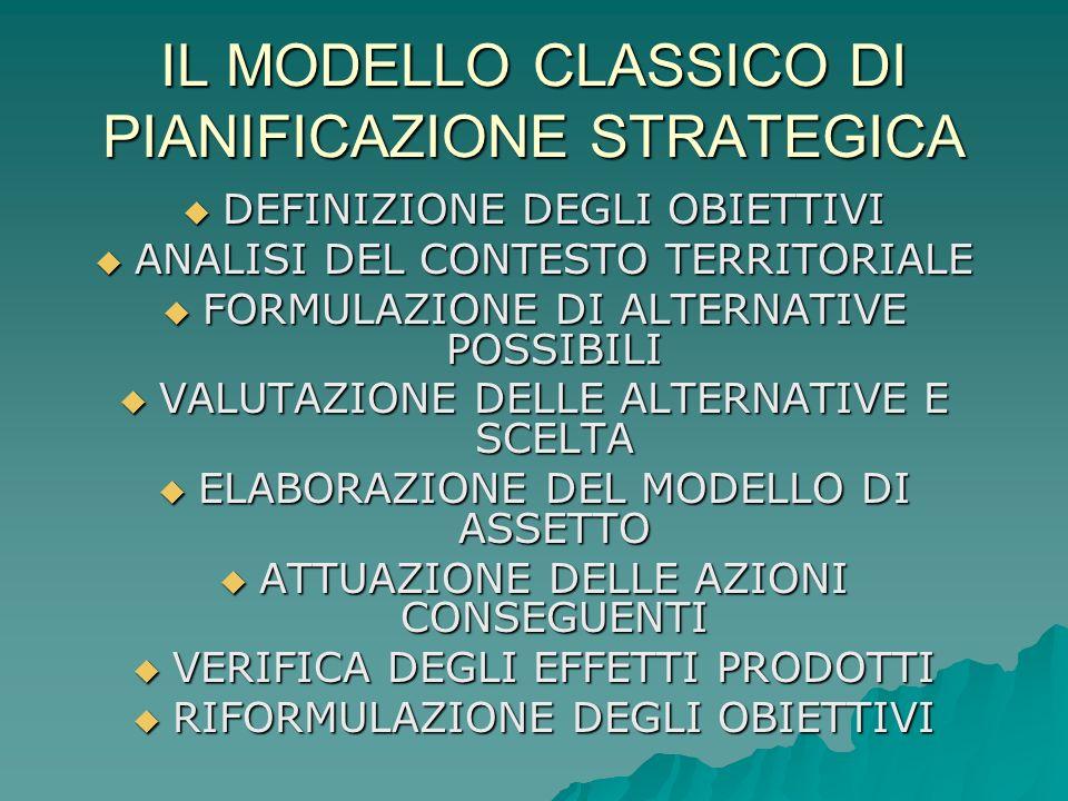 IL MODELLO CLASSICO DI PIANIFICAZIONE STRATEGICA
