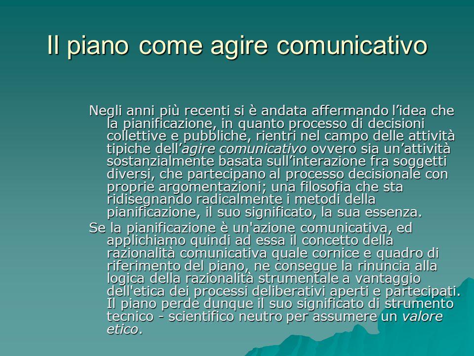 Il piano come agire comunicativo