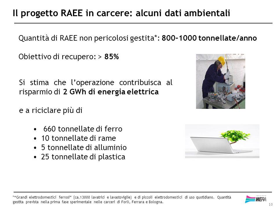 Il progetto RAEE in carcere: alcuni dati ambientali