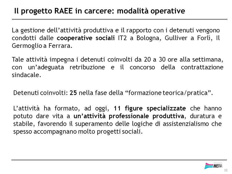 Il progetto RAEE in carcere: modalità operative