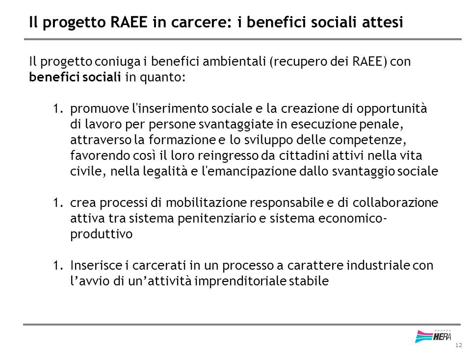 Il progetto RAEE in carcere: i benefici sociali attesi