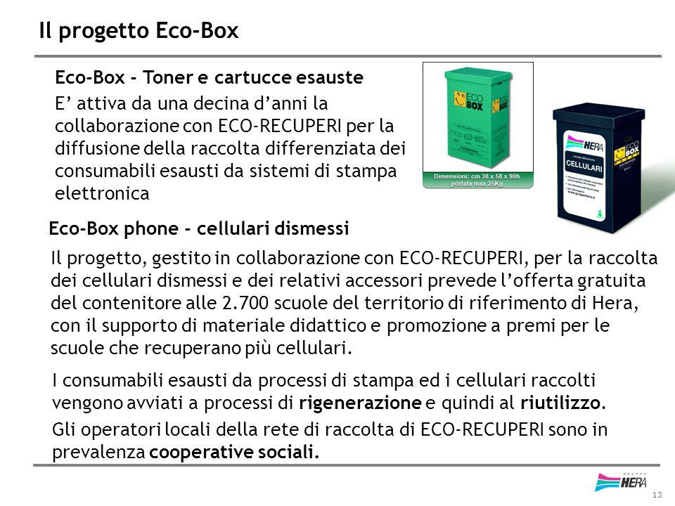 Eco-Box - Toner e cartucce esauste Eco-Box phone - cellulari dismessi