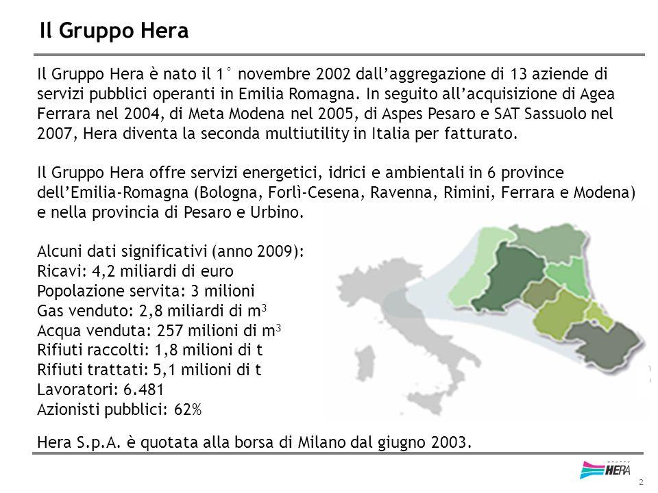 Il Gruppo Hera