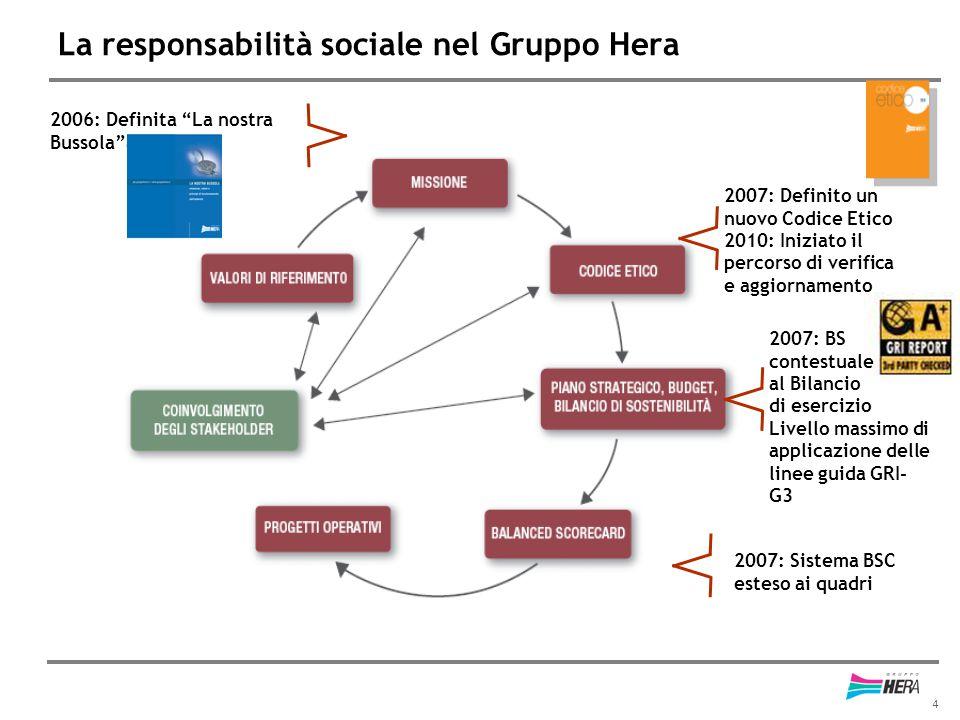 La responsabilità sociale nel Gruppo Hera