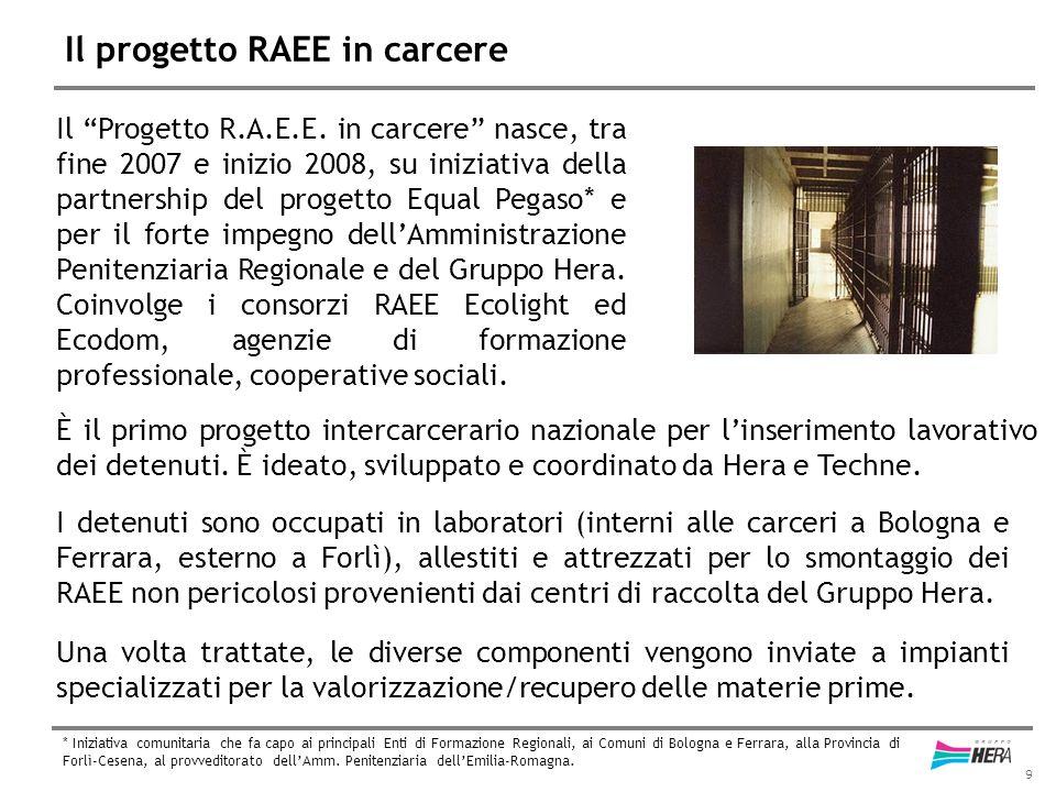 Il progetto RAEE in carcere