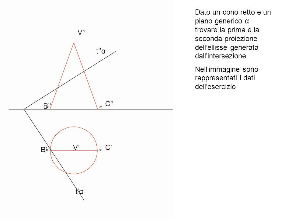 Dato un cono retto e un piano generico α trovare la prima e la seconda proiezione dell'ellisse generata dall'intersezione.