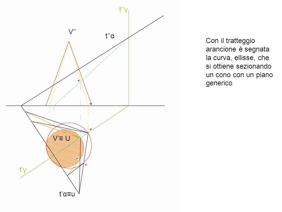 t''γ V'' t''α. Con il tratteggio arancione è segnata la curva, ellisse, che si ottiene sezionando un cono con un piano generico.