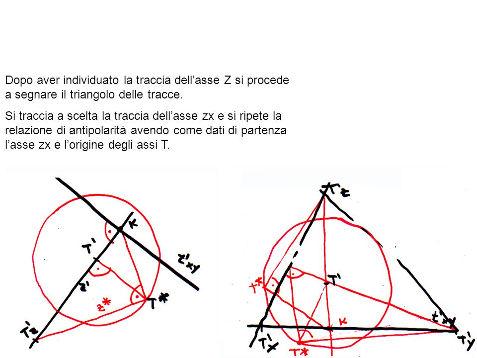 Dopo aver individuato la traccia dell'asse Z si procede a segnare il triangolo delle tracce.