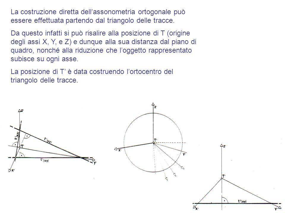 La costruzione diretta dell'assonometria ortogonale può essere effettuata partendo dal triangolo delle tracce.