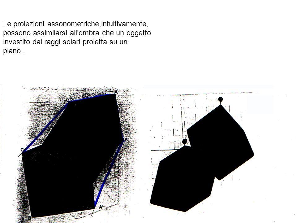 Le proiezioni assonometriche,intuitivamente, possono assimilarsi all'ombra che un oggetto investito dai raggi solari proietta su un piano…
